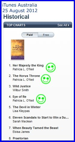 Hatshepsut Trilogy on iTunes Australia bestseller list